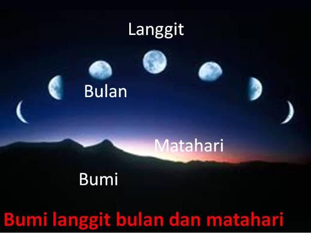 Bumi langgit bulan dan matahari