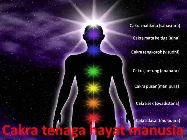 Cakra tenaga hayat manusia
