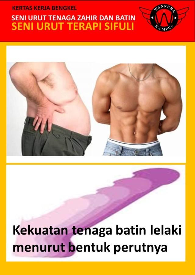 Kekuatan tenaga batin lelaki menurut bentuk perutnya.pptx