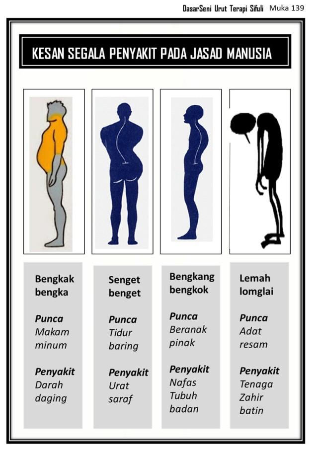 Penyakit tukang urut Melayu.pptx